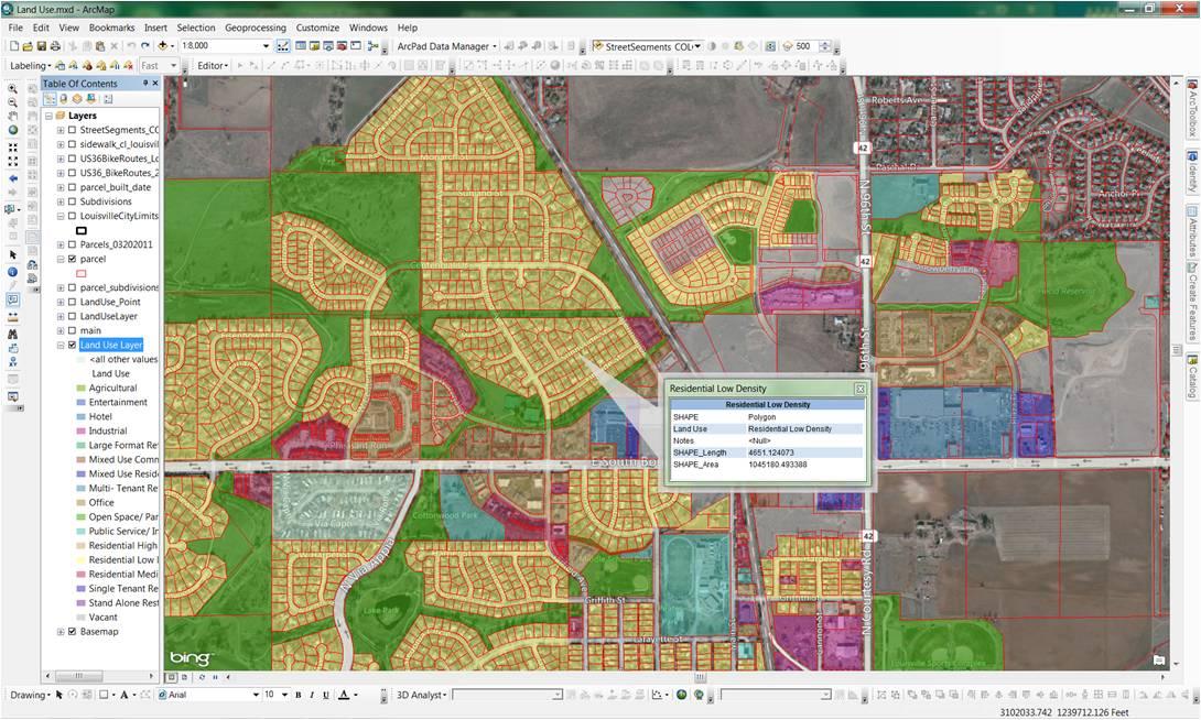 Landuse Planning
